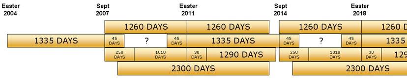 milloin kelloja siirretään kesäaikaan 2015